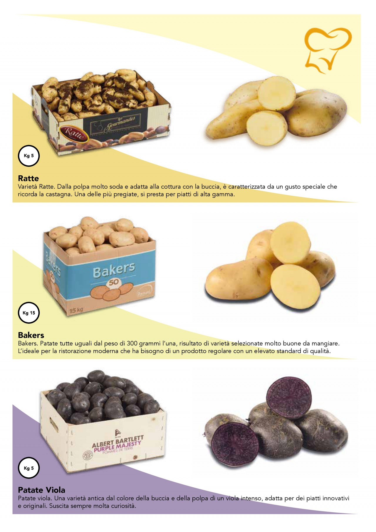 Per gli specialisti del gusto fruttaly frutta online for Frutta online
